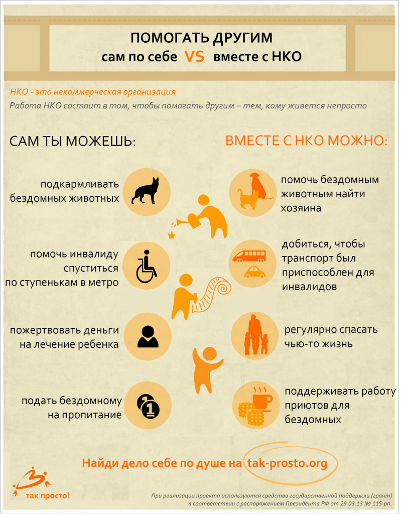 infogr1