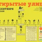 Заставка для - Акция «Открытые улицы»