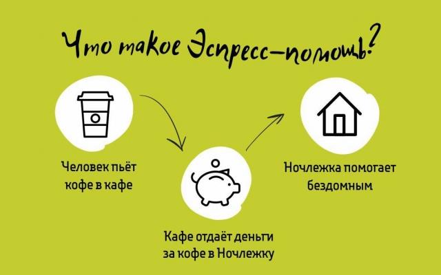 Заставка для - В Санкт-Петербурге пройдет акция «Эспресс-помощь» в поддержку «Ночлежки»